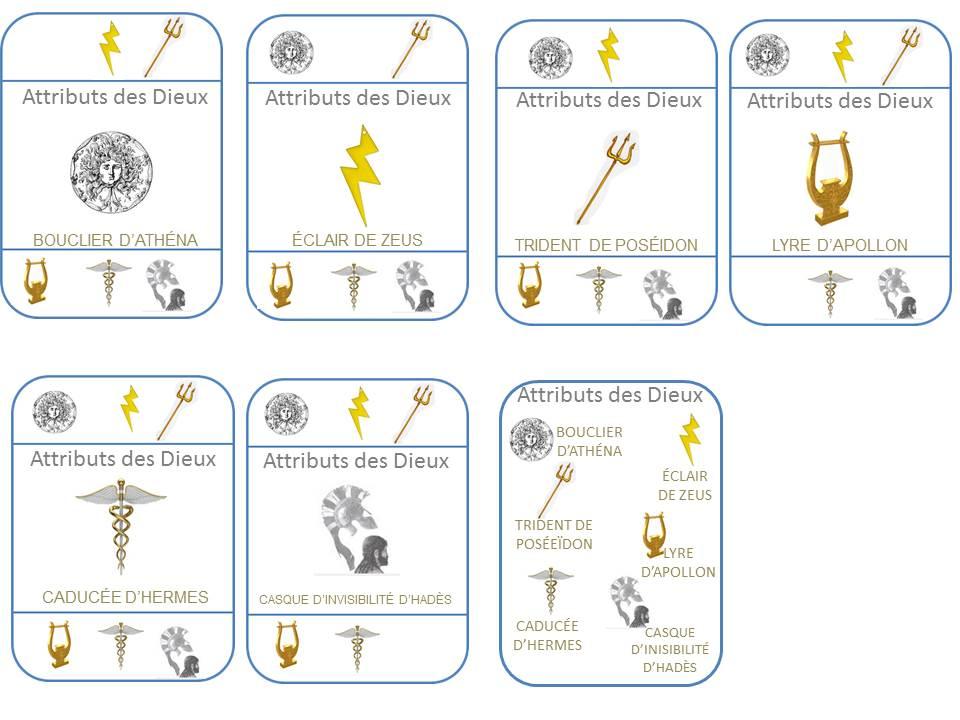 Les dieux grecs et leurs attributs - Dieu nordique 4 lettres ...