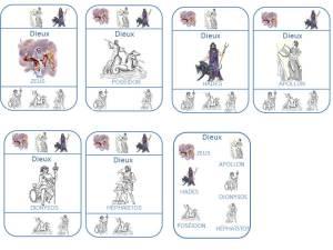 jeu de 7 familles mythologie
